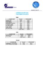 Classifica AGOSTO 2015