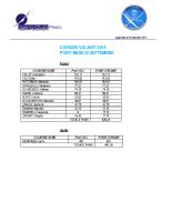 Classifica SETTEMBRE 2015