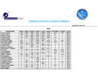 Classifica GENERALE 2015